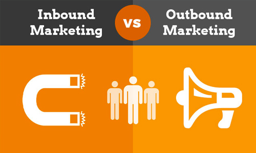 Inbound Vs. Outbound Marketing | Aimstyle Graphics