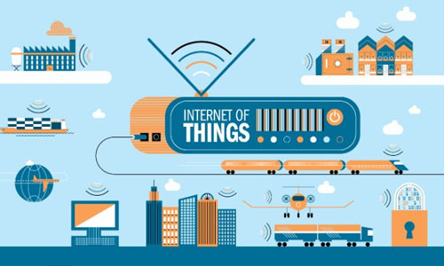 How the Internet of Things helps build brands | Aimstyle Graphics