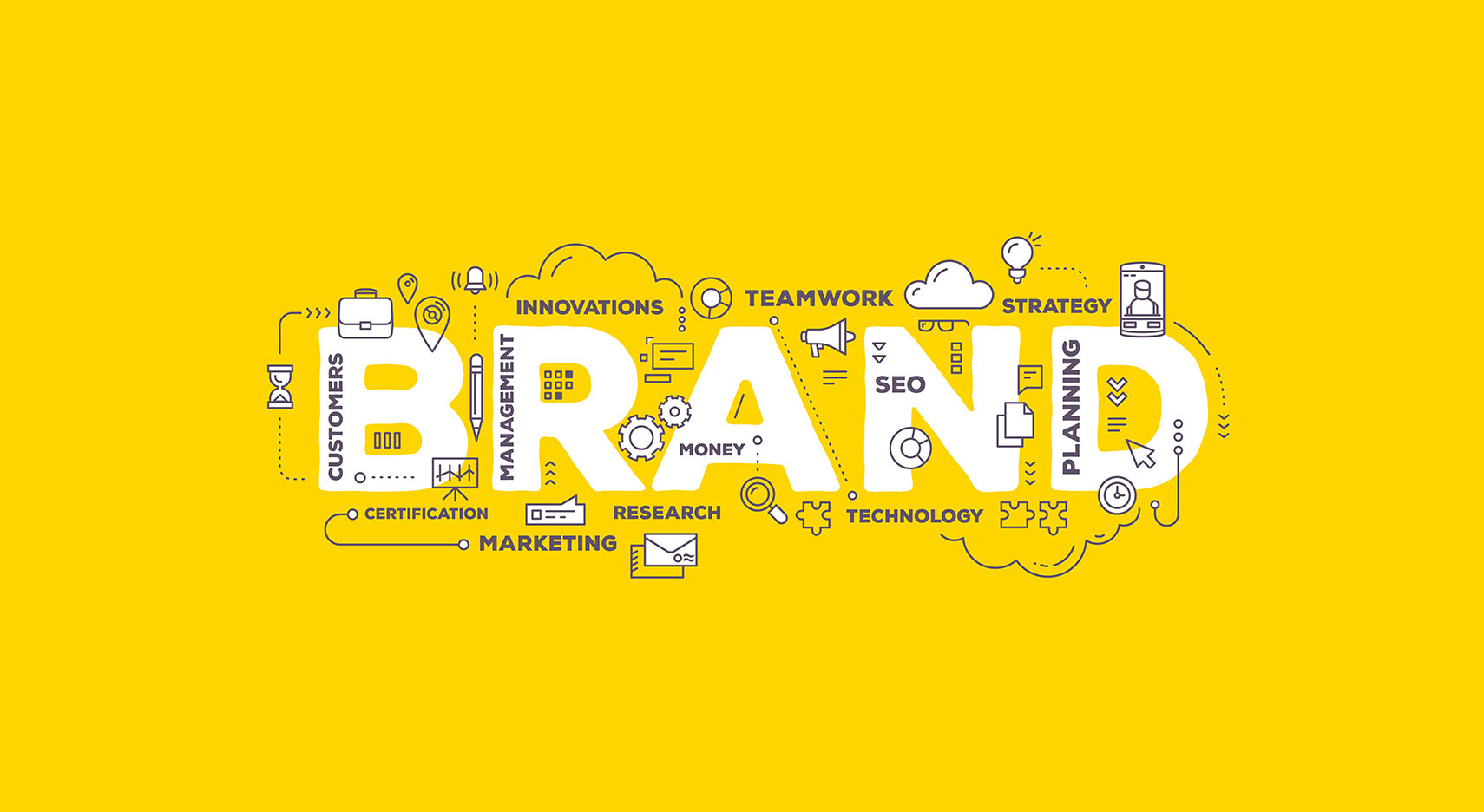 The Importance of Branding | Aimstyle Graphics
